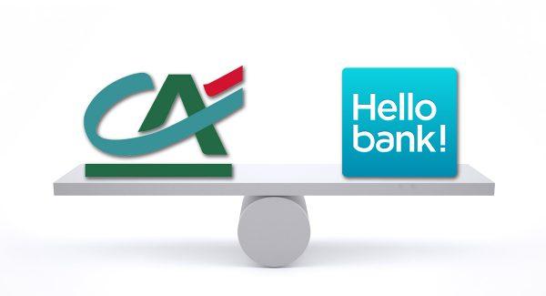 Conto Adesso vs Hello Bank