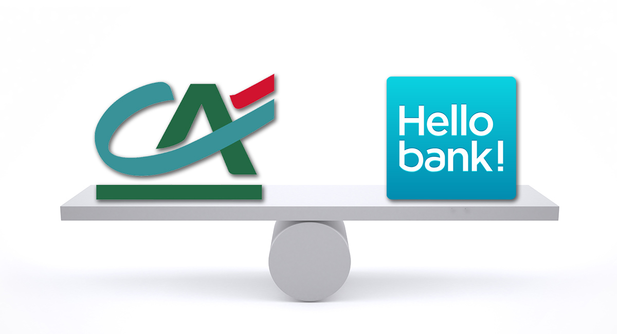 Conto Adesso vs Hello Bank