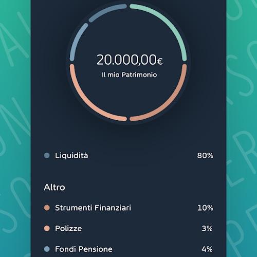 Grafico patrimonio in app Widiba