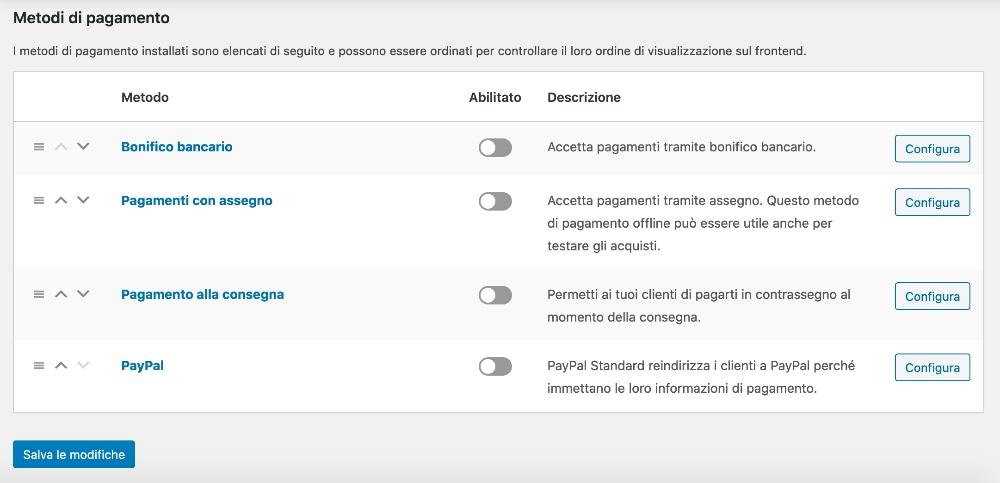 Metodi di pagamento disponibili con WooCommerce