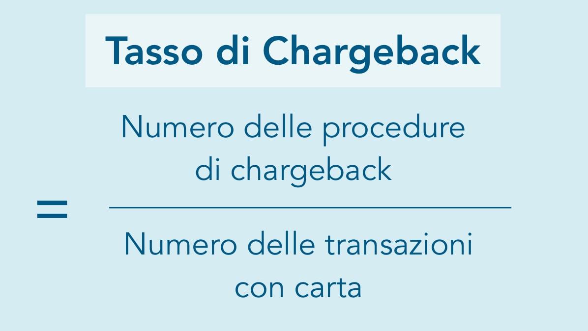 Calcolo del tasso di chargeback